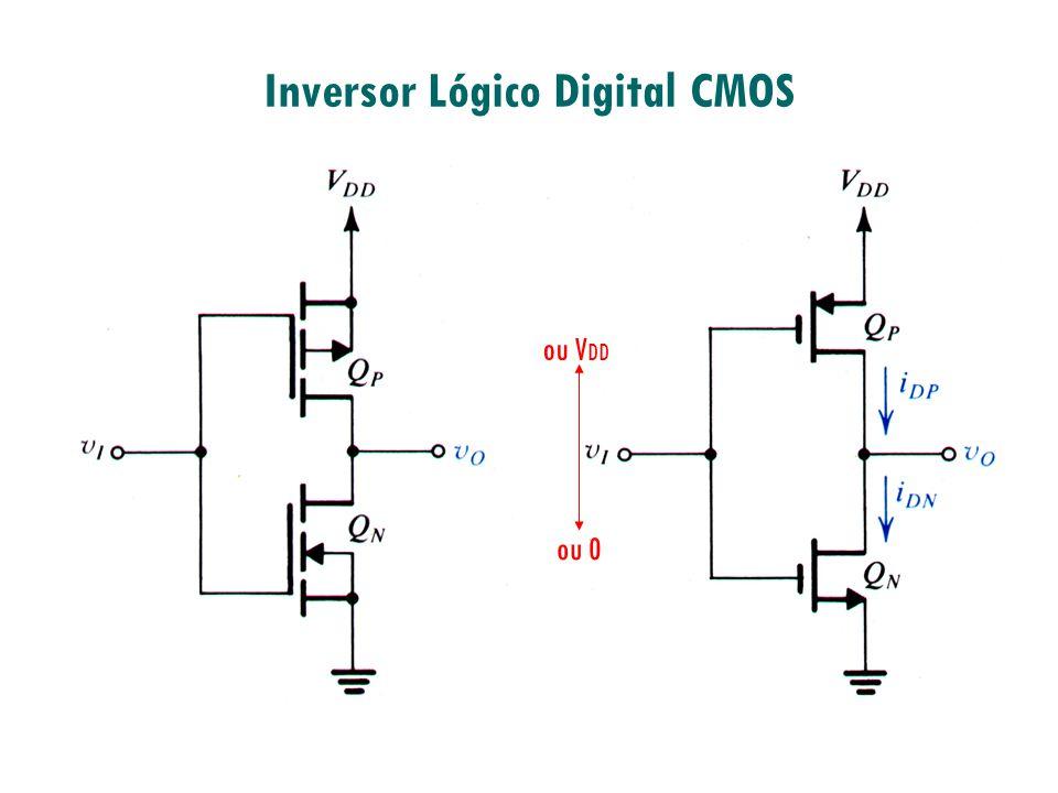 Inversor Lógico Digital CMOS ou 0 ou V DD