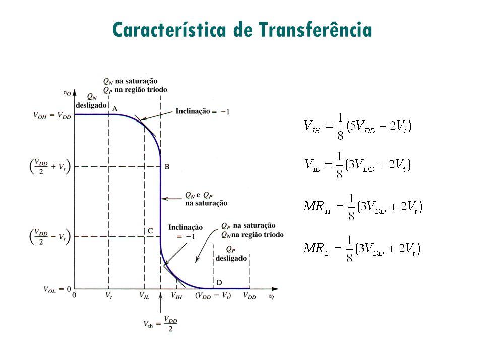 Operação Dinâmica do Inversor CMOS 0 V DD Linear ( se v DS << v GS -V t )