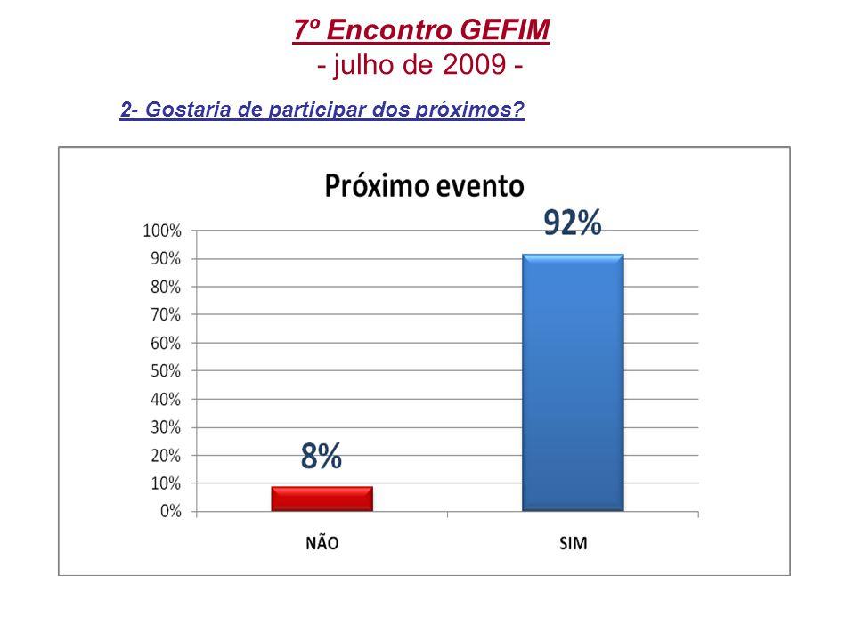 7º Encontro GEFIM - julho de 2009 - 4- Você que já participou – Qual sua opinião sobre os GEFIM realizados.