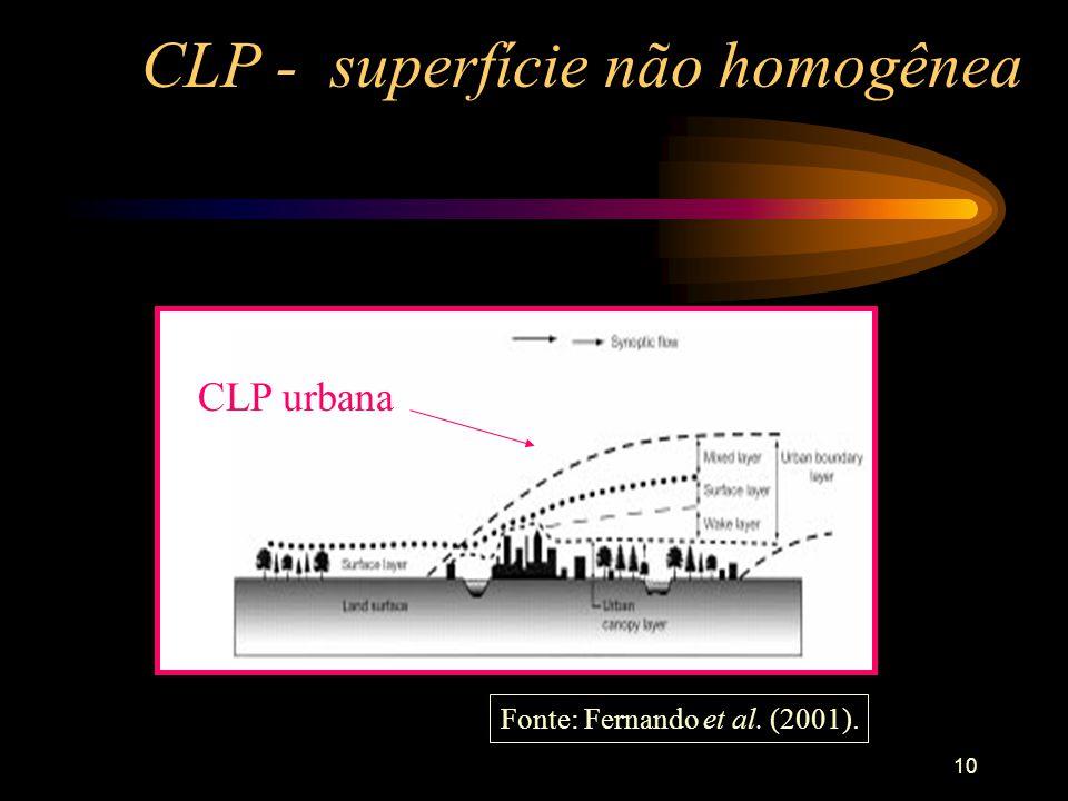 10 Fonte: Fernando et al. (2001). CLP - superfície não homogênea CLP urbana