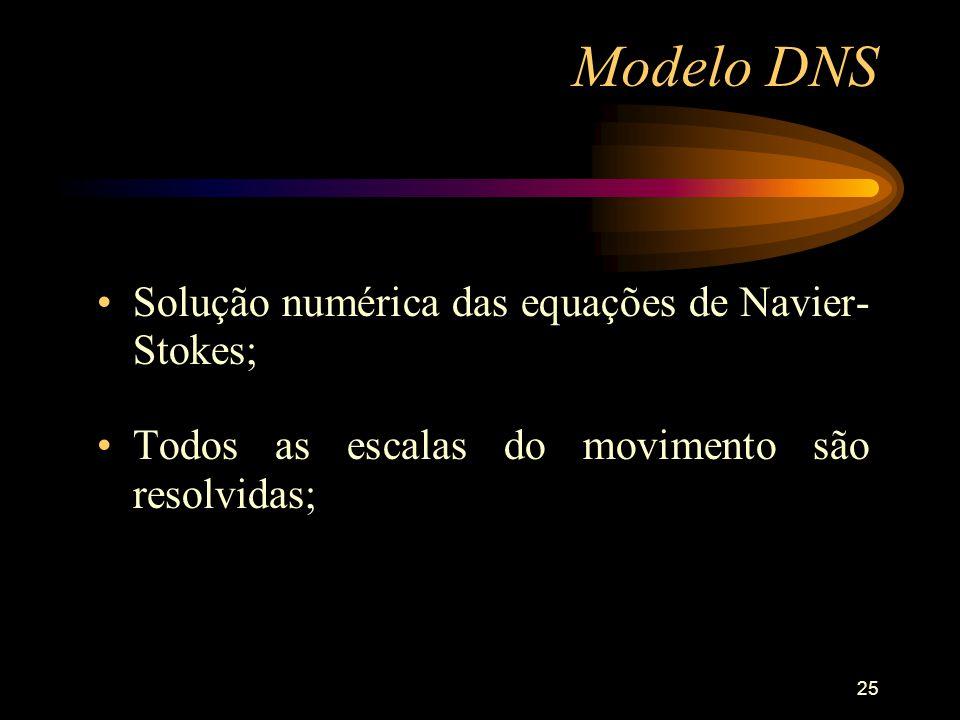 25 Modelo DNS Solução numérica das equações de Navier- Stokes; Todos as escalas do movimento são resolvidas;