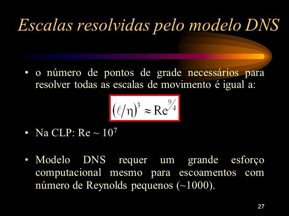 27 Escalas resolvidas pelo modelo DNS o número de pontos de grade necessários para resolver todas as escalas de movimento é igual a: Na CLP: Re ~ 10 7