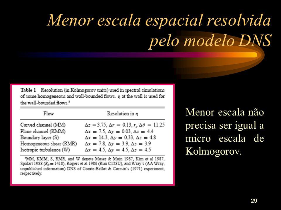 29 Menor escala espacial resolvida pelo modelo DNS Menor escala não precisa ser igual a micro escala de Kolmogorov.