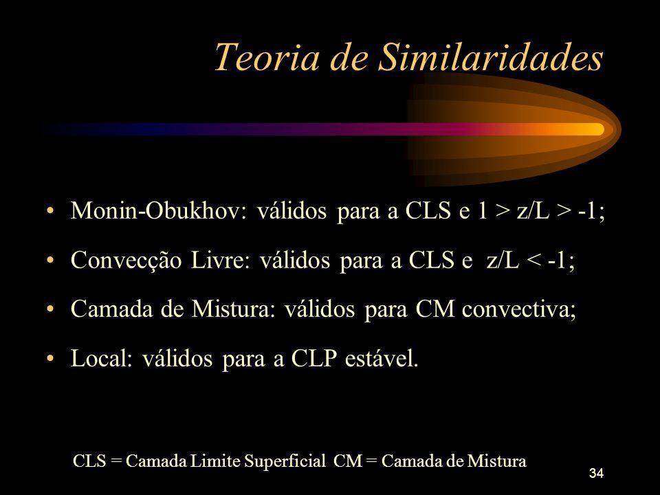 34 Teoria de Similaridades Monin-Obukhov: válidos para a CLS e 1 > z/L > -1; Convecção Livre: válidos para a CLS e z/L < -1; Camada de Mistura: válido