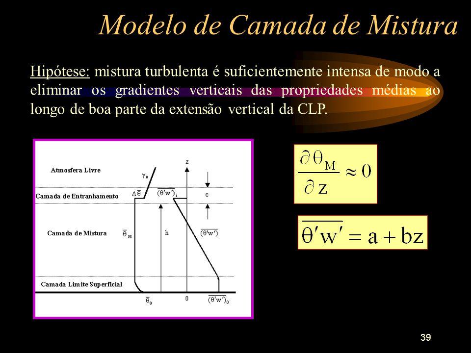 39 Modelo de Camada de Mistura Hipótese: mistura turbulenta é suficientemente intensa de modo a eliminar os gradientes verticais das propriedades médi