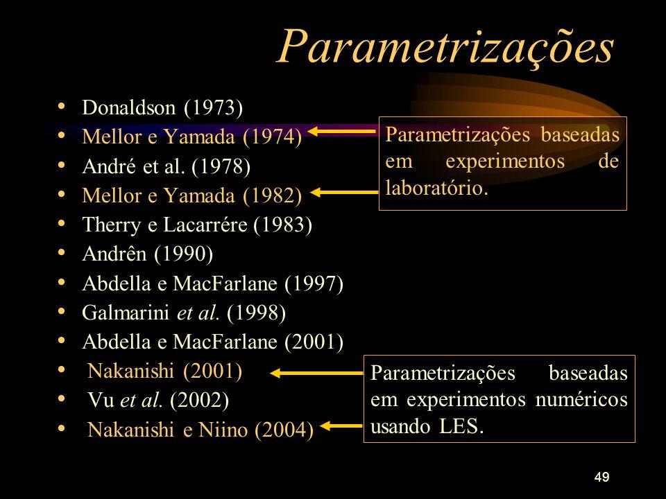 49 Parametrizações Donaldson (1973) Mellor e Yamada (1974) André et al. (1978) Mellor e Yamada (1982) Therry e Lacarrére (1983) Andrên (1990) Abdella