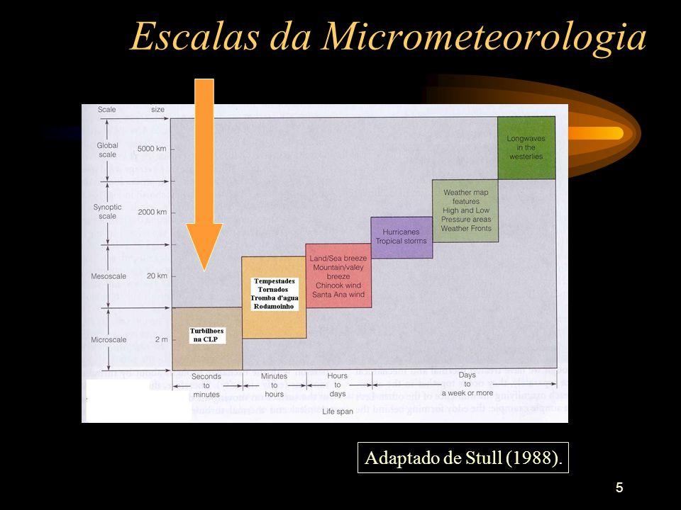 5 Escalas da Micrometeorologia Adaptado de Stull (1988).