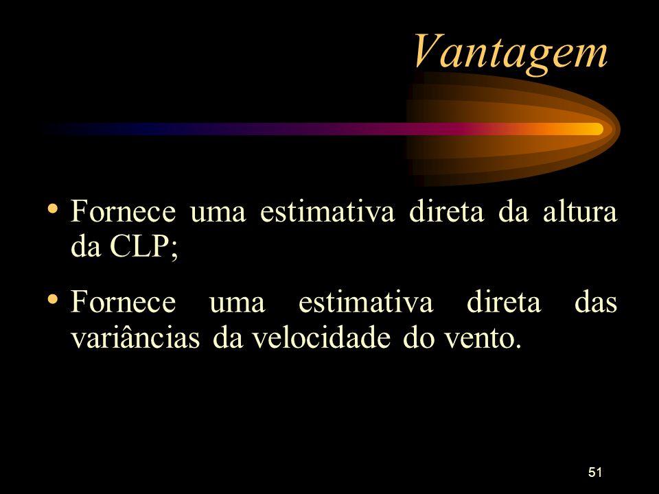 51 Vantagem Fornece uma estimativa direta da altura da CLP; Fornece uma estimativa direta das variâncias da velocidade do vento.