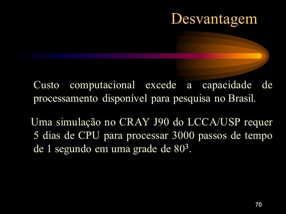 70 Desvantagem Custo computacional excede a capacidade de processamento disponível para pesquisa no Brasil. Uma simulação no CRAY J90 do LCCA/USP requ