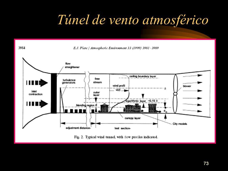73 Túnel de vento atmosférico