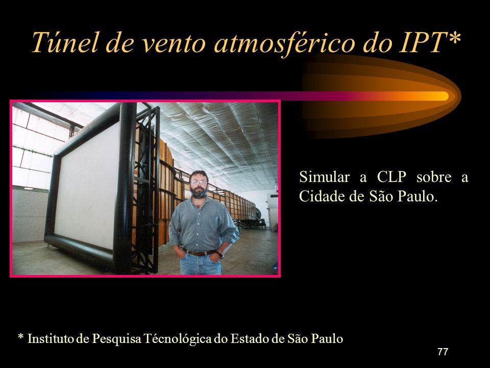 77 Túnel de vento atmosférico do IPT* Simular a CLP sobre a Cidade de São Paulo. * Instituto de Pesquisa Técnológica do Estado de São Paulo