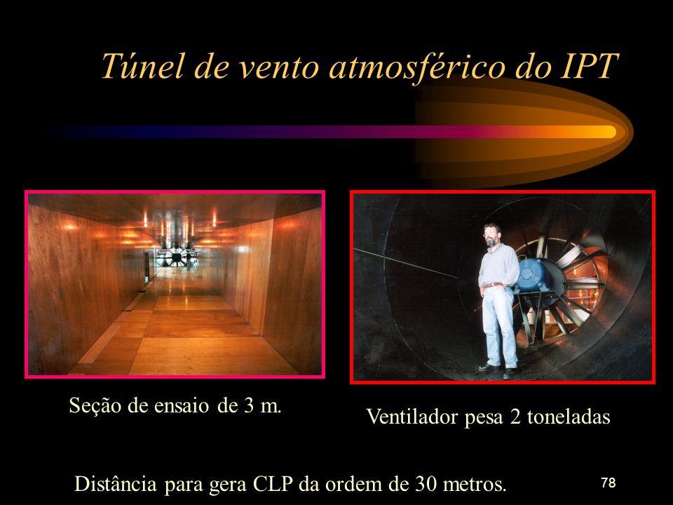 78 Túnel de vento atmosférico do IPT Seção de ensaio de 3 m. Ventilador pesa 2 toneladas Distância para gera CLP da ordem de 30 metros.