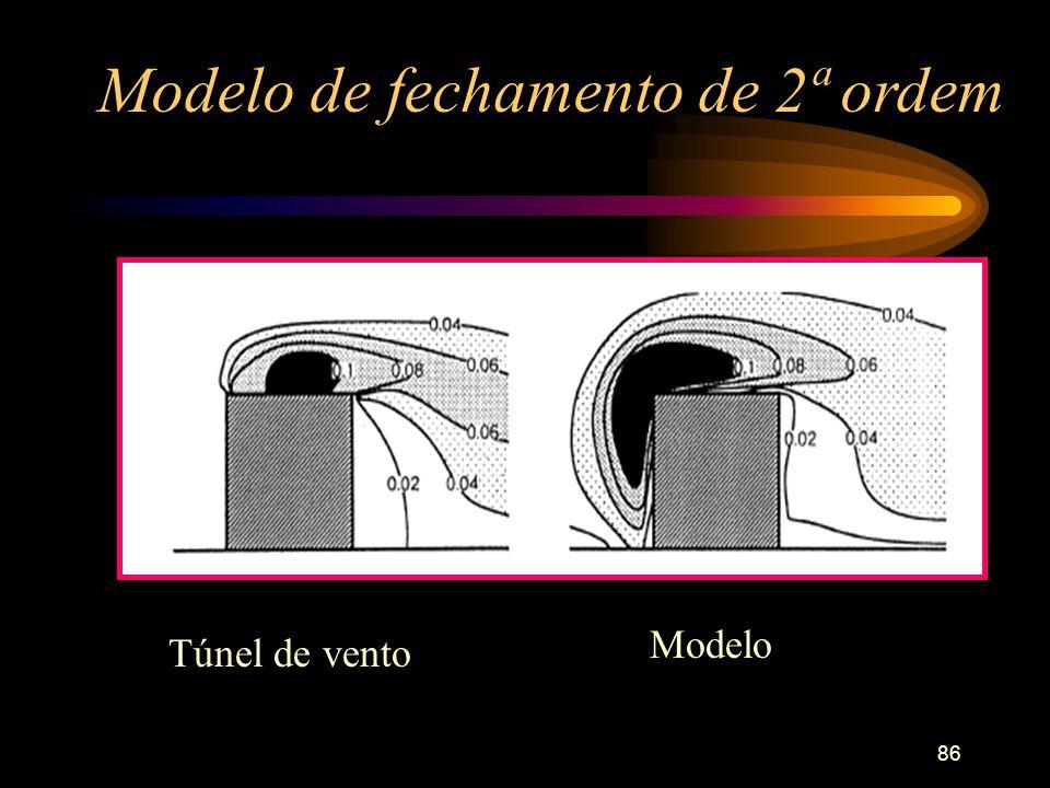 86 Modelo de fechamento de 2ª ordem Túnel de vento Modelo