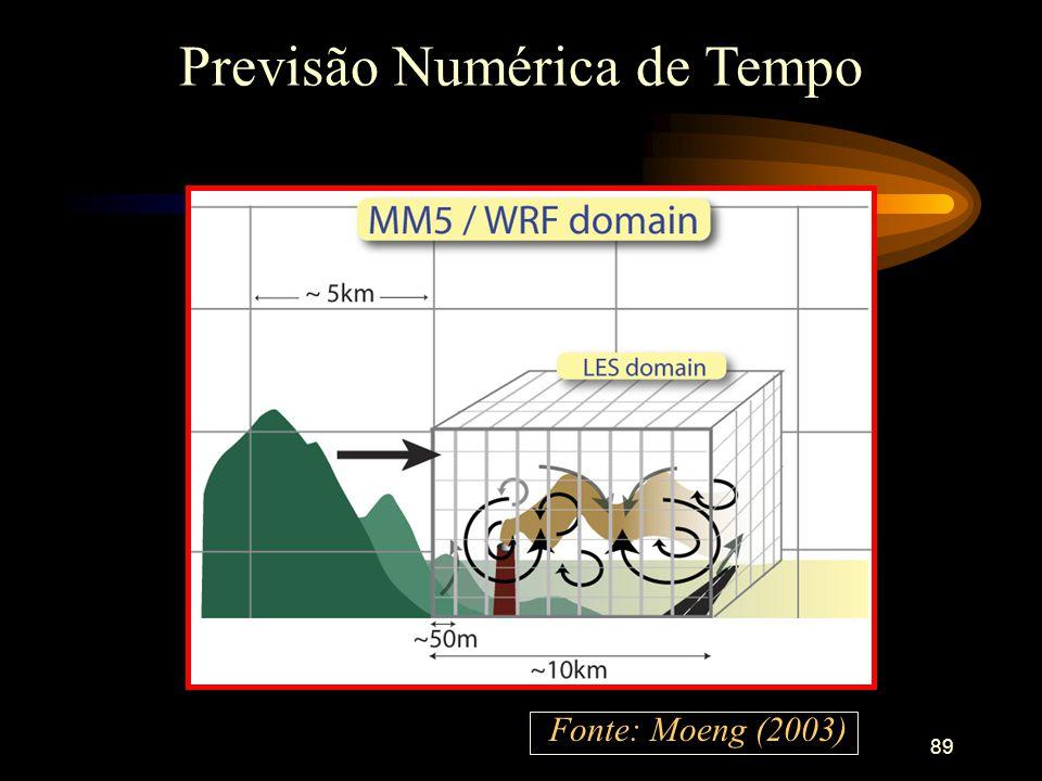89 Fonte: Moeng (2003) Previsão Numérica de Tempo