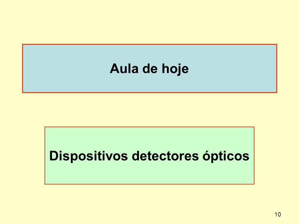 10 Aula de hoje Dispositivos detectores ópticos