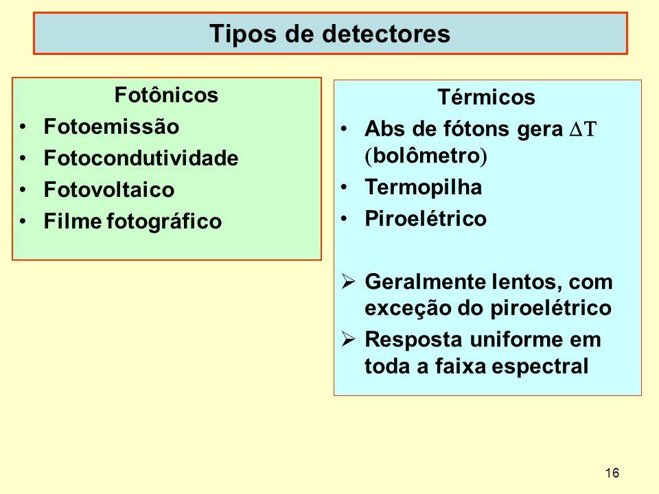 16 Tipos de detectores Fotônicos Fotoemissão Fotocondutividade Fotovoltaico Filme fotográfico Térmicos Abs de fótons gera bolômetro Termopilha Piroelé