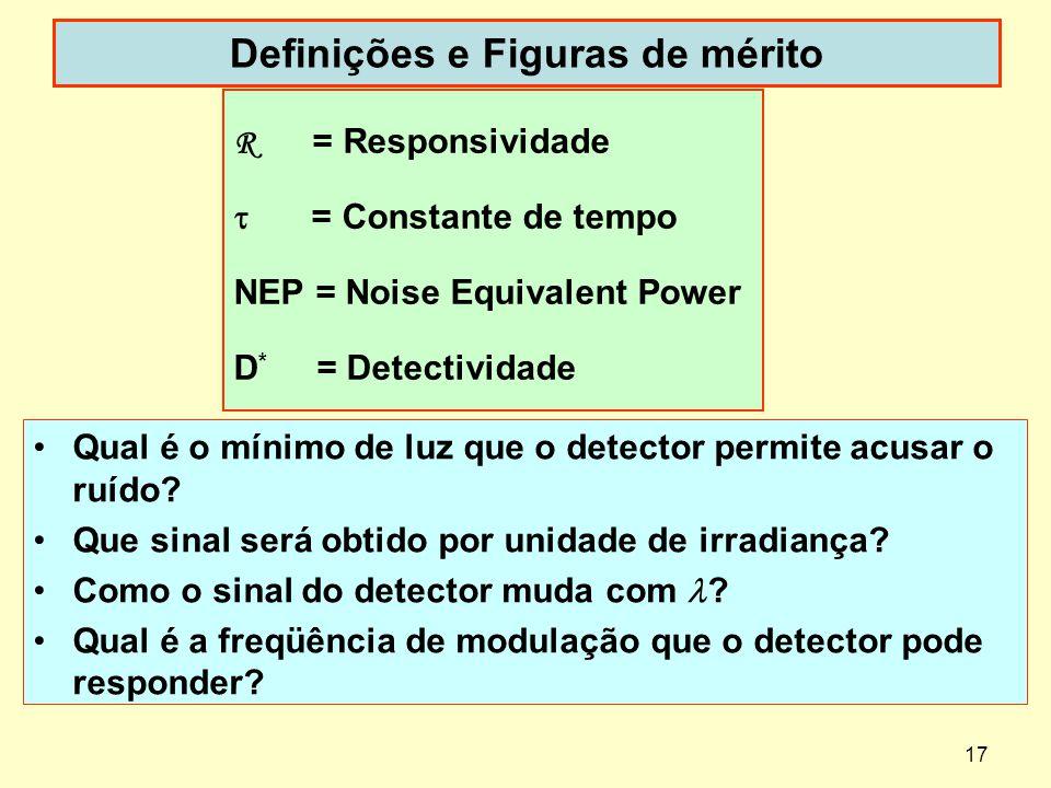 17 Definições e Figuras de mérito R = Responsividade = Constante de tempo NEP = Noise Equivalent Power D * = Detectividade Qual é o mínimo de luz que