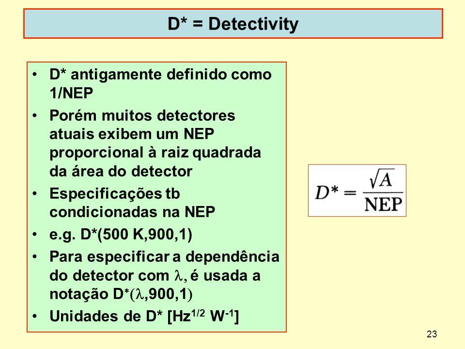 23 D* = Detectivity D* antigamente definido como 1/NEP Porém muitos detectores atuais exibem um NEP proporcional à raiz quadrada da área do detector E