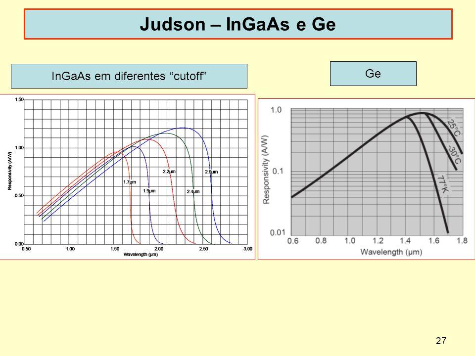 27 Judson – InGaAs e Ge InGaAs em diferentes cutoff Ge