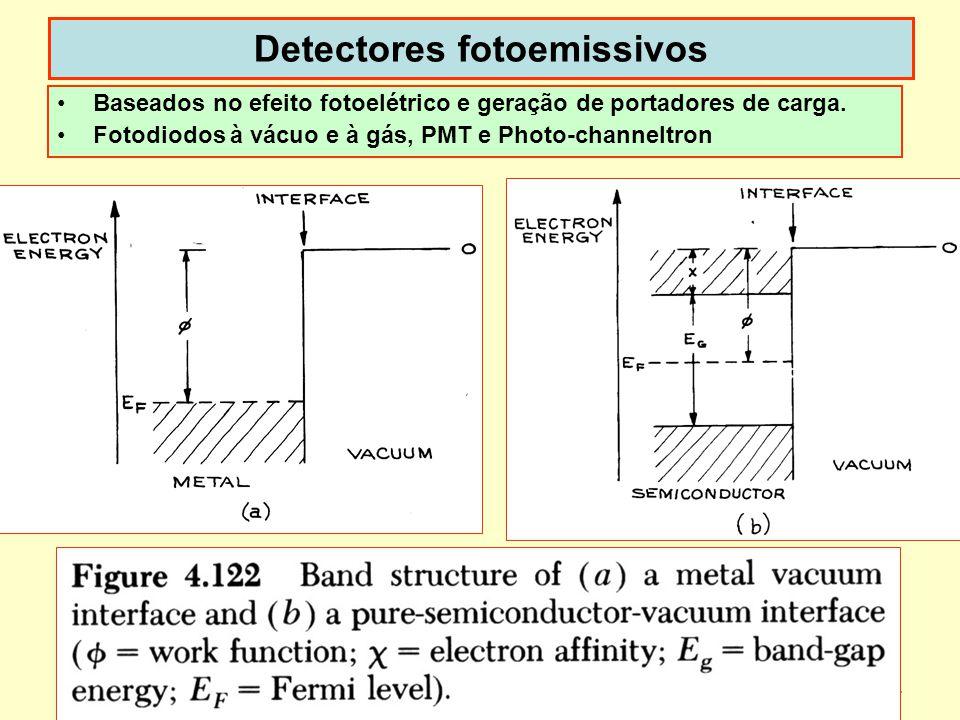 34 Detectores fotoemissivos Baseados no efeito fotoelétrico e geração de portadores de carga. Fotodiodos à vácuo e à gás, PMT e Photo-channeltron