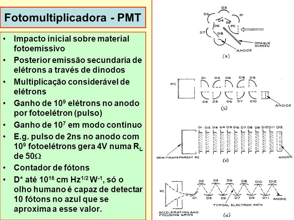 35 Fotomultiplicadora - PMT Impacto inicial sobre material fotoemissivo Posterior emissão secundaria de elétrons a través de dinodos Multiplicação con