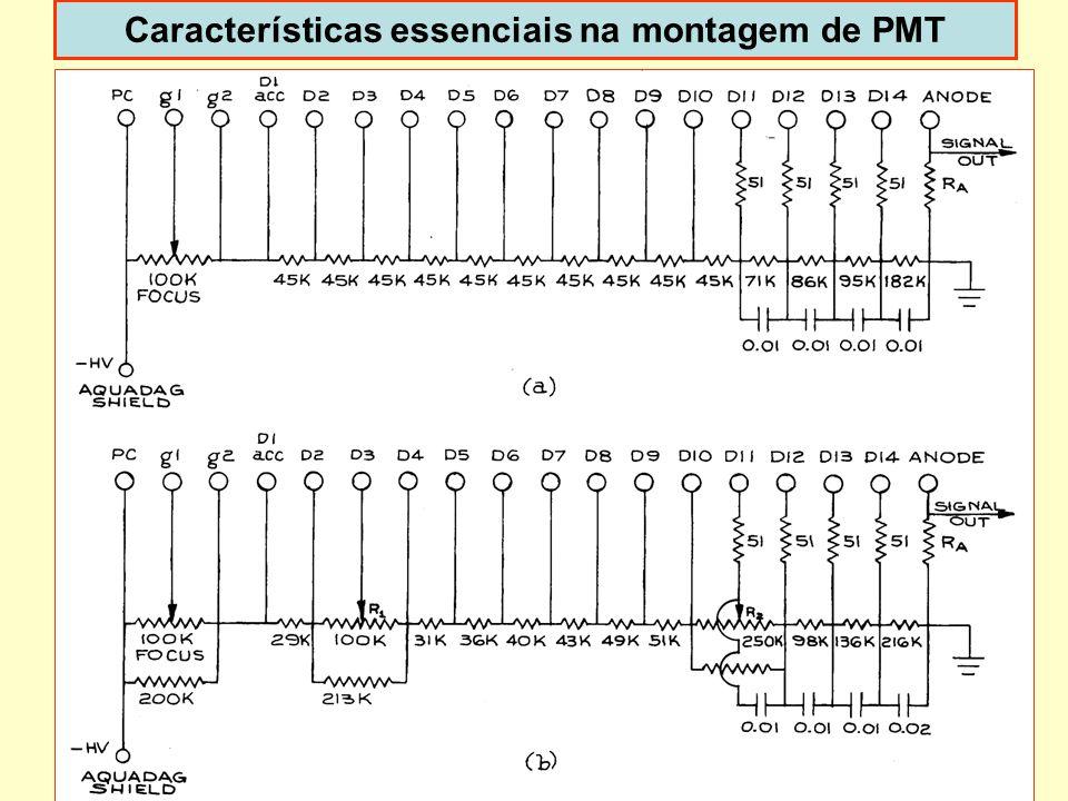 36 Características essenciais na montagem de PMT