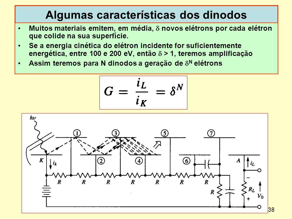 38 Algumas características dos dinodos Muitos materiais emitem, em média, novos elétrons por cada elétron que colide na sua superfície. Se a energia c