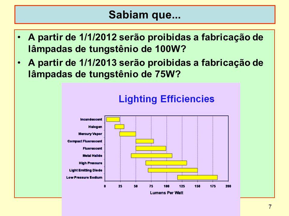 Sabiam que... A partir de 1/1/2012 serão proibidas a fabricação de lâmpadas de tungstênio de 100W? A partir de 1/1/2013 serão proibidas a fabricação d