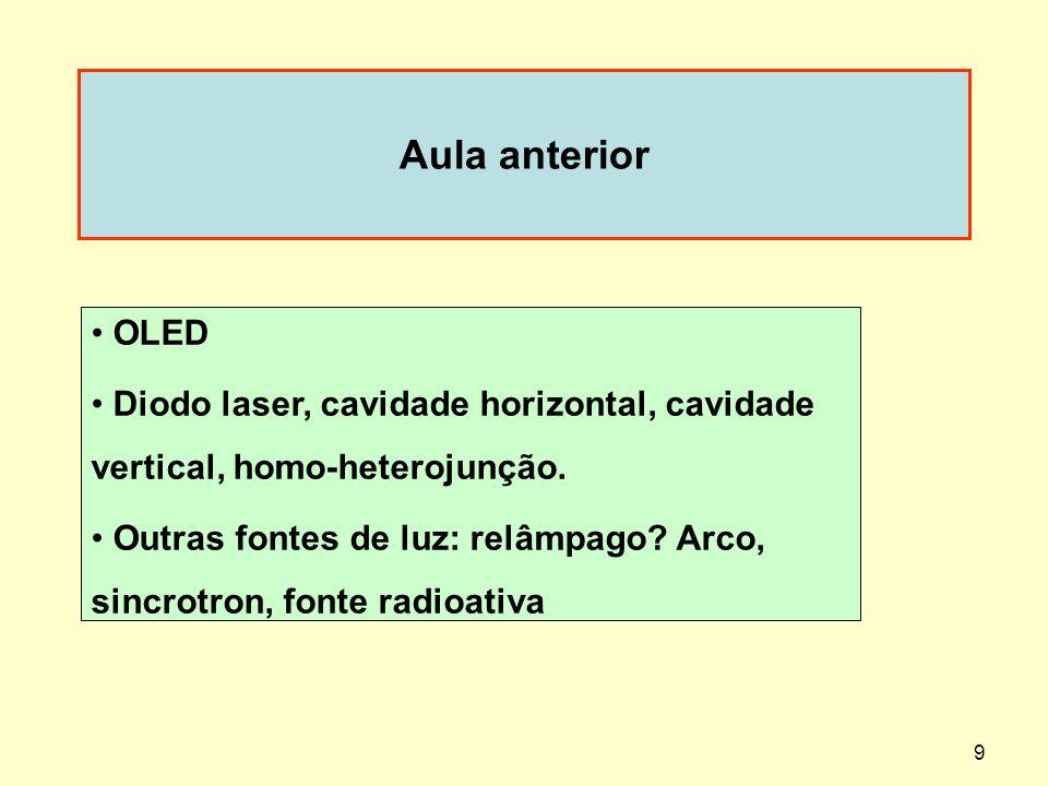9 Aula anterior OLED Diodo laser, cavidade horizontal, cavidade vertical, homo-heterojunção. Outras fontes de luz: relâmpago? Arco, sincrotron, fonte