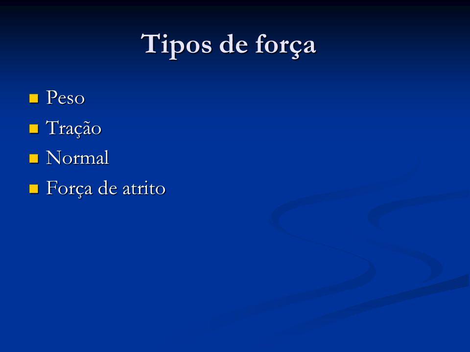 Tipos de força Peso Peso Tração Tração Normal Normal Força de atrito Força de atrito