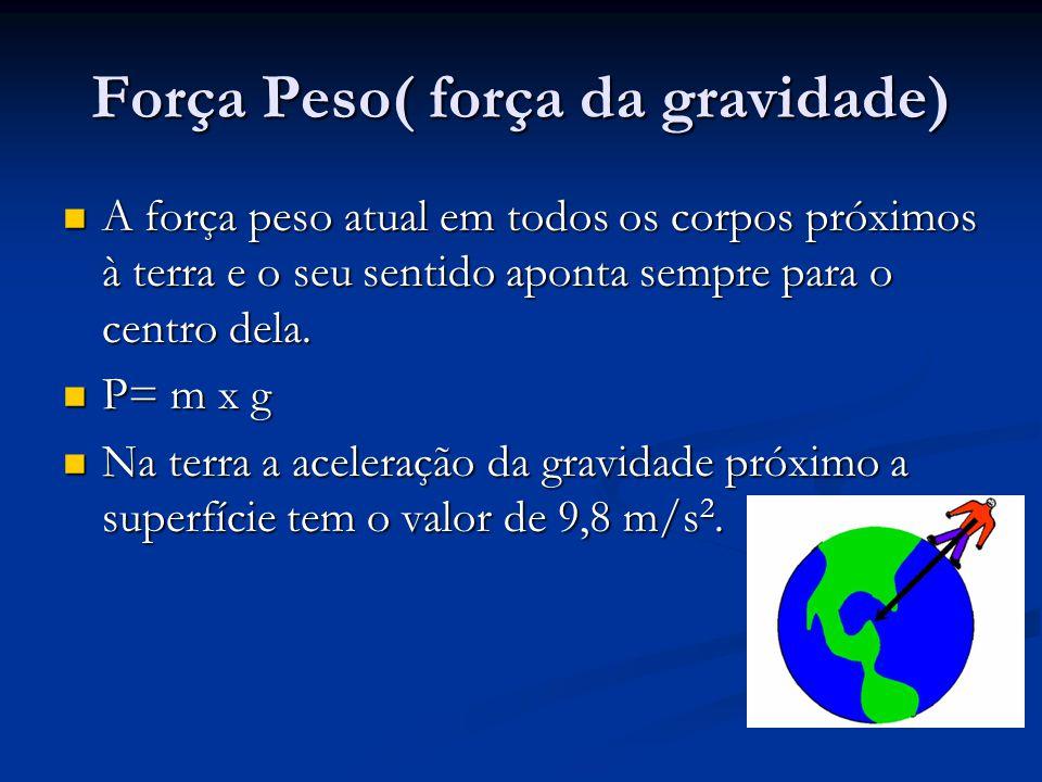 Força Peso( força da gravidade) A força peso atual em todos os corpos próximos à terra e o seu sentido aponta sempre para o centro dela. A força peso