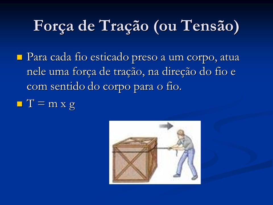 Força de Tração (ou Tensão) Para cada fio esticado preso a um corpo, atua nele uma força de tração, na direção do fio e com sentido do corpo para o fi
