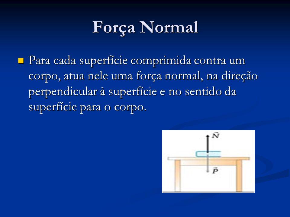 Força Normal Para cada superfície comprimida contra um corpo, atua nele uma força normal, na direção perpendicular à superfície e no sentido da superf