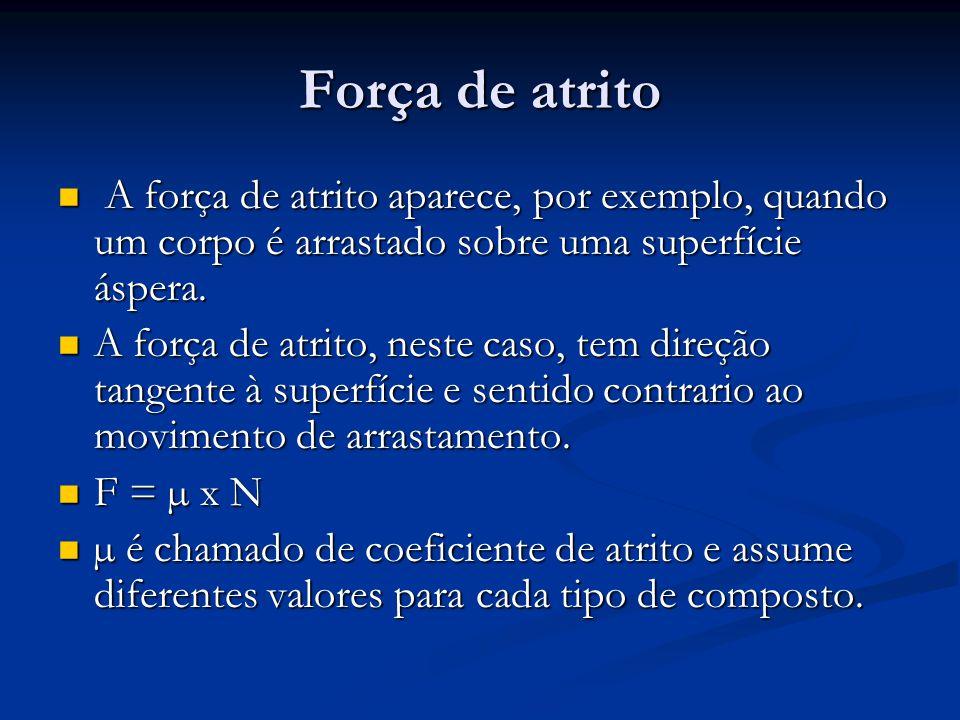 Força de atrito A força de atrito aparece, por exemplo, quando um corpo é arrastado sobre uma superfície áspera. A força de atrito aparece, por exempl
