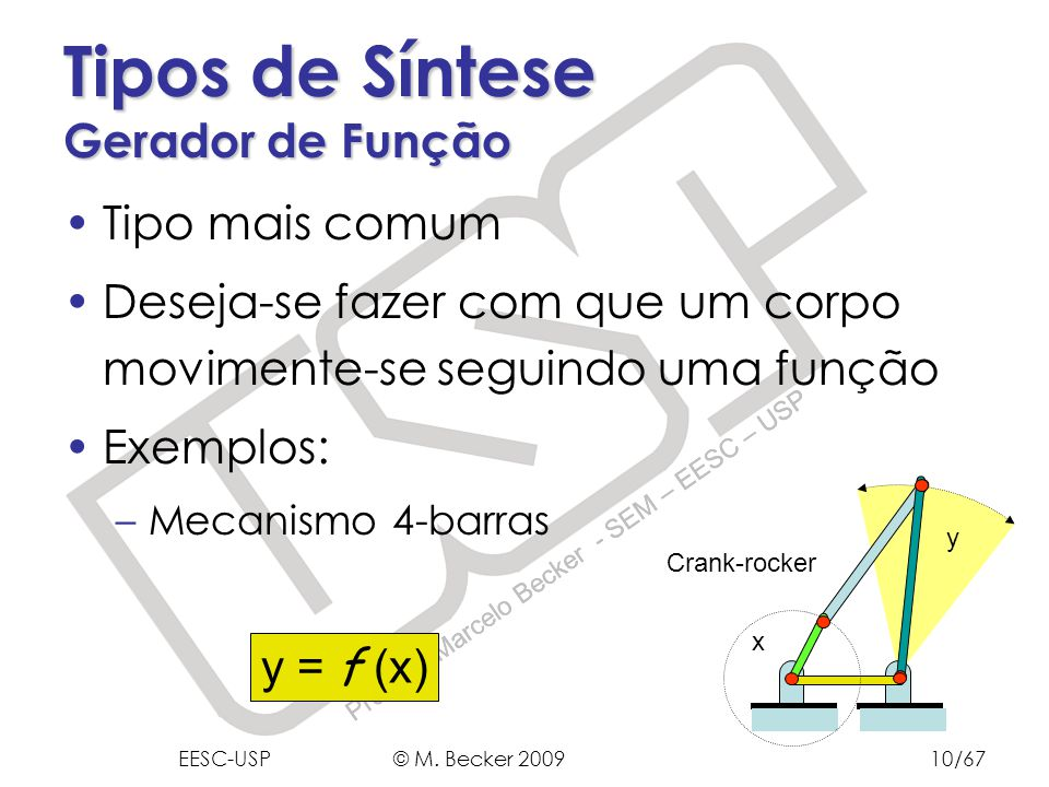 Prof. Dr. Marcelo Becker - SEM – EESC – USP Tipos de Síntese Gerador de Função Tipo mais comum Deseja-se fazer com que um corpo movimente-se seguindo