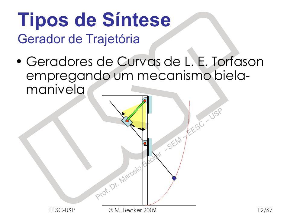 Prof. Dr. Marcelo Becker - SEM – EESC – USP Geradores de Curvas de L. E. Torfason empregando um mecanismo biela- manivela Tipos de Síntese Gerador de