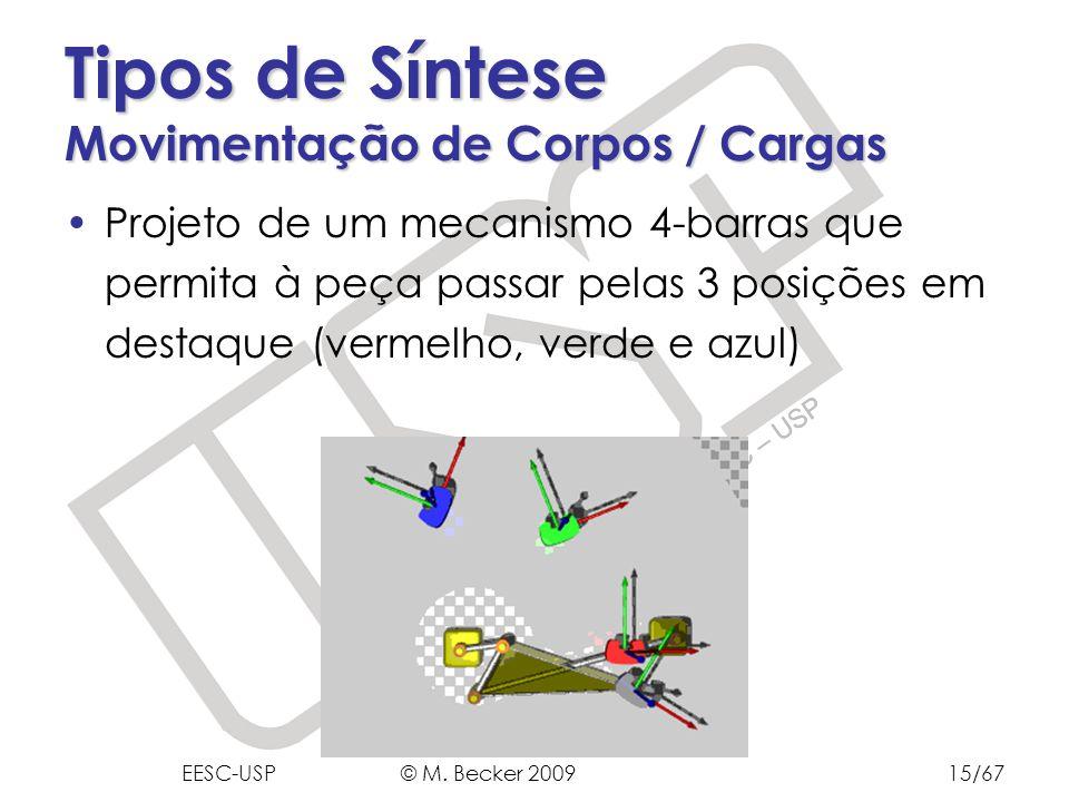 Prof. Dr. Marcelo Becker - SEM – EESC – USP Projeto de um mecanismo 4-barras que permita à peça passar pelas 3 posições em destaque (vermelho, verde e