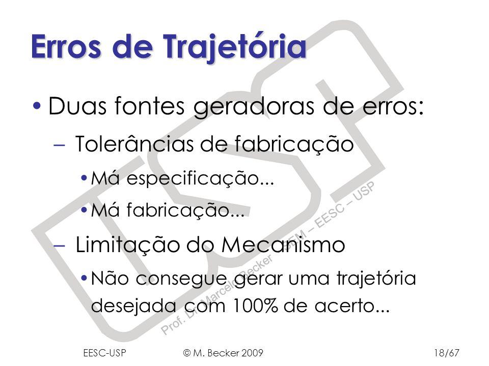 Prof. Dr. Marcelo Becker - SEM – EESC – USP Erros de Trajetória Duas fontes geradoras de erros: – Tolerâncias de fabricação Má especificação... Má fab
