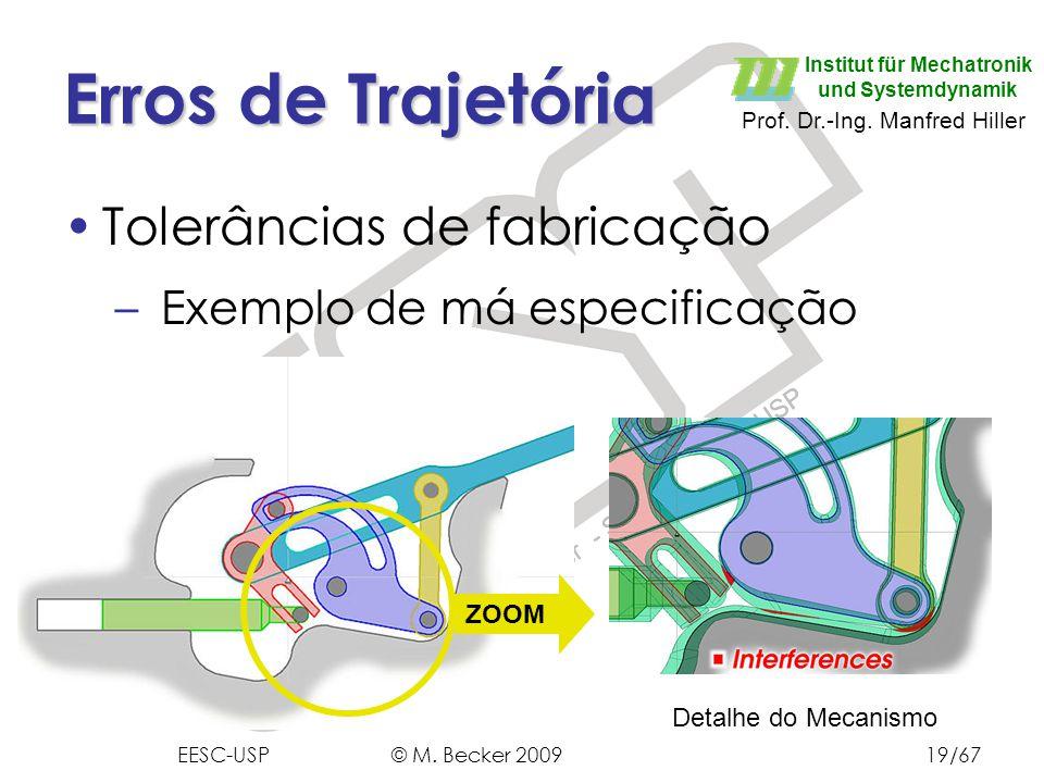 Prof. Dr. Marcelo Becker - SEM – EESC – USP Erros de Trajetória Tolerâncias de fabricação – Exemplo de má especificação Prof. Dr.-Ing. Manfred Hiller