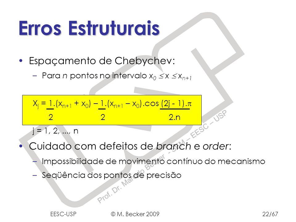 Prof. Dr. Marcelo Becker - SEM – EESC – USP Erros Estruturais Espaçamento de Chebychev: –Para n pontos no intervalo x 0 x x n+1 X j = 1.(x n+1 + x 0 )