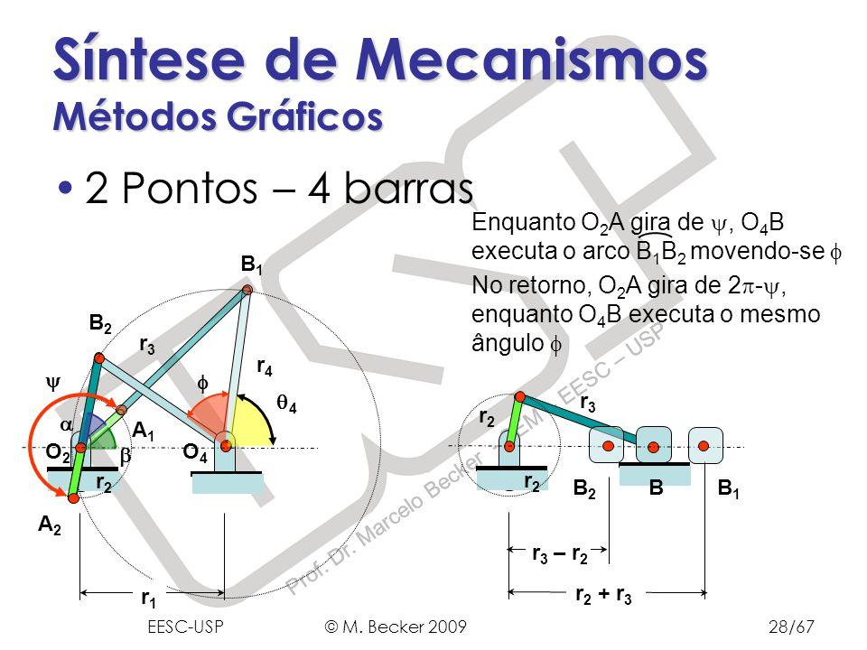 Prof. Dr. Marcelo Becker - SEM – EESC – USP B1B1 A1A1 Síntese de Mecanismos Métodos Gráficos 2 Pontos – 4 barras 4 r2r2 r3r3 r4r4 r1r1 B2B2 A2A2 r2r2