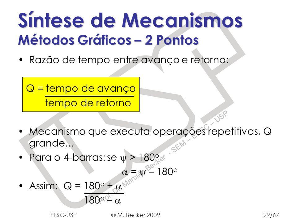 Prof. Dr. Marcelo Becker - SEM – EESC – USP Síntese de Mecanismos Métodos Gráficos – 2 Pontos Razão de tempo entre avanço e retorno: Q = tempo de avan