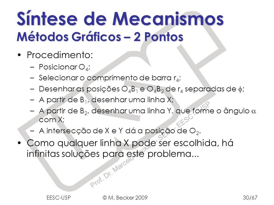 Prof. Dr. Marcelo Becker - SEM – EESC – USP Síntese de Mecanismos Métodos Gráficos – 2 Pontos Procedimento: –Posicionar O 4 ; –Selecionar o compriment