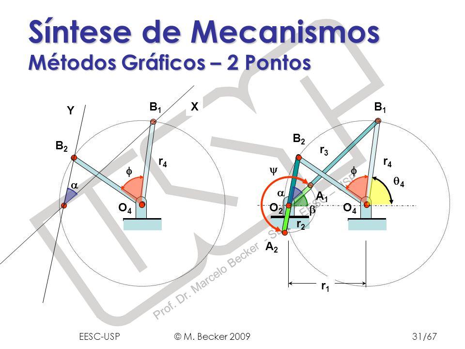 Prof. Dr. Marcelo Becker - SEM – EESC – USP Síntese de Mecanismos Métodos Gráficos – 2 Pontos B1B1 r4r4 B2B2 O4O4 B1B1 A1A1 4 r2r2 r3r3 r4r4 r1r1 B2B2