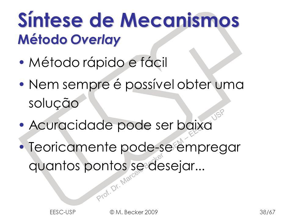Prof. Dr. Marcelo Becker - SEM – EESC – USP Síntese de Mecanismos Método Overlay Método rápido e fácil Nem sempre é possível obter uma solução Acuraci