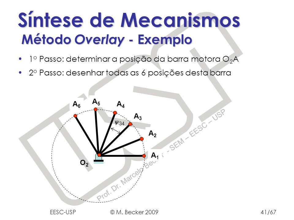 Prof. Dr. Marcelo Becker - SEM – EESC – USP Síntese de Mecanismos Método Overlay - Exemplo O2O2 1 o Passo: determinar a posição da barra motora O 2 A