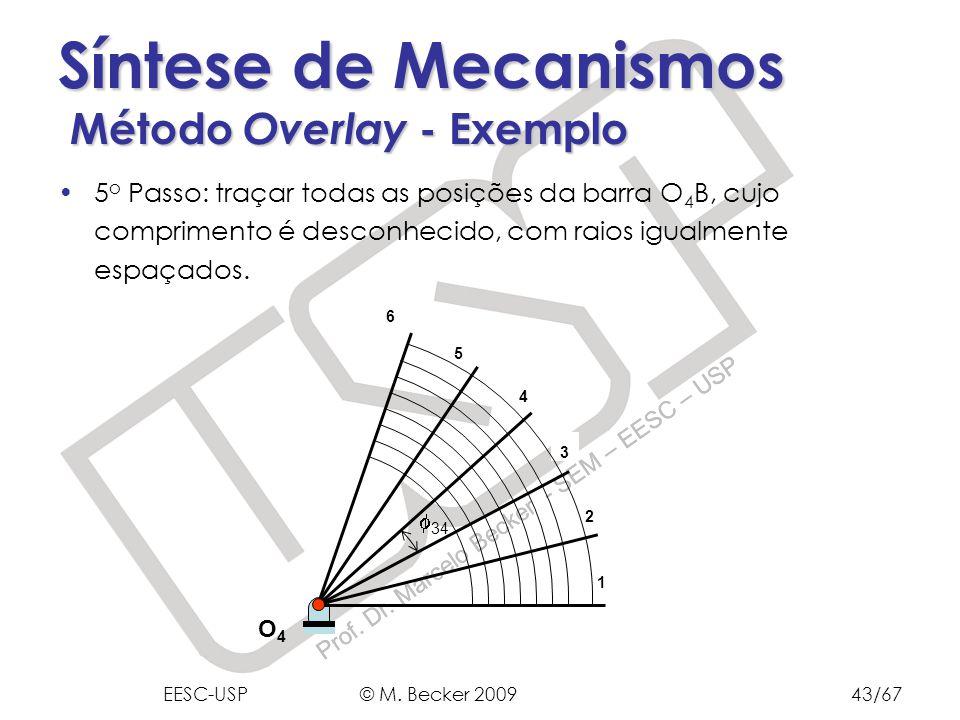 Prof. Dr. Marcelo Becker - SEM – EESC – USP Síntese de Mecanismos Método Overlay - Exemplo 5 o Passo: traçar todas as posições da barra O 4 B, cujo co