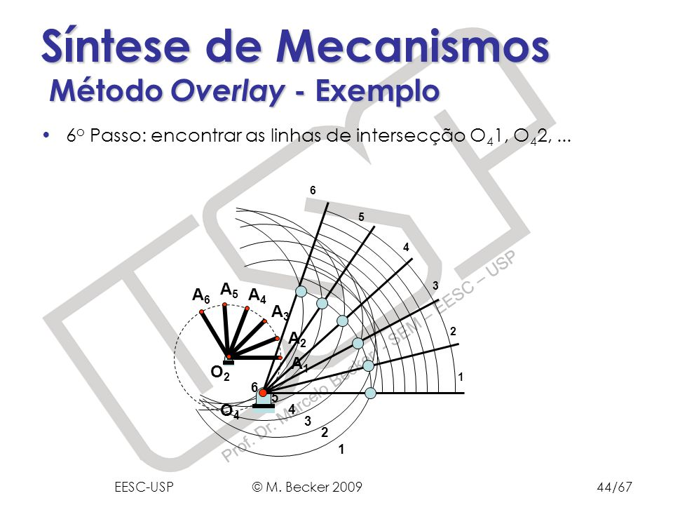 Prof. Dr. Marcelo Becker - SEM – EESC – USP Síntese de Mecanismos Método Overlay - Exemplo 6 o Passo: encontrar as linhas de intersecção O 4 1, O 4 2,