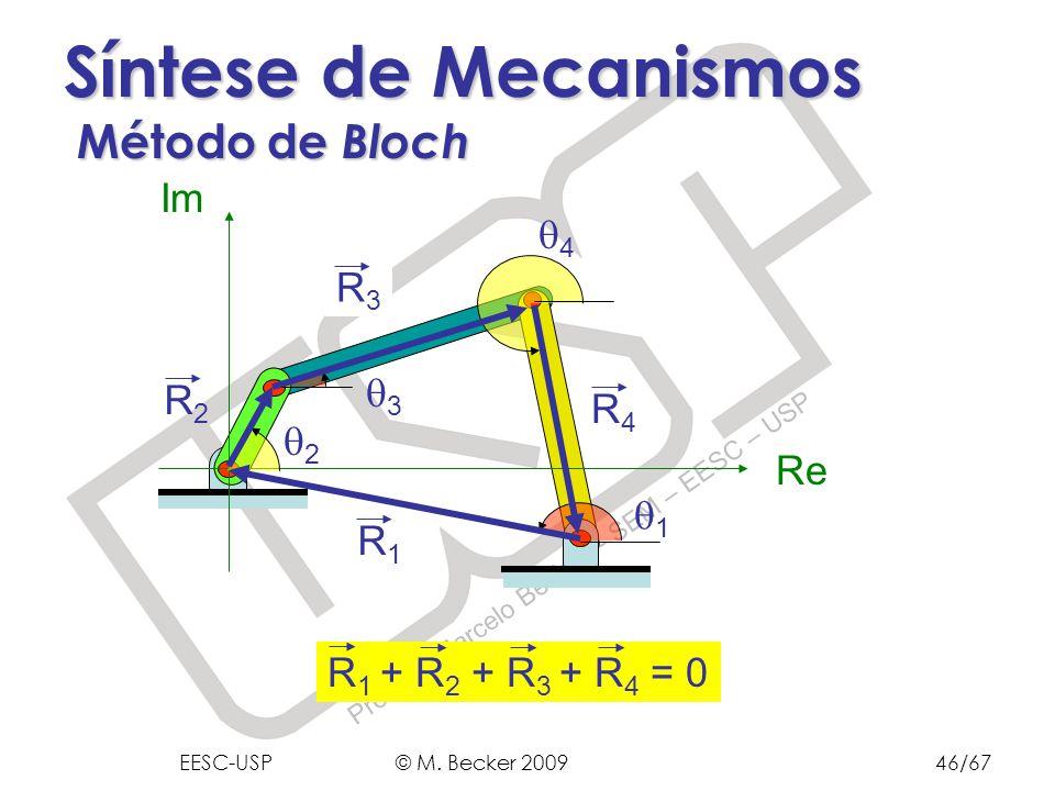 Prof. Dr. Marcelo Becker - SEM – EESC – USP R2R2 R4R4 R1R1 R3R3 Re Im R 1 + R 2 + R 3 + R 4 = 0 4 3 2 1 Síntese de Mecanismos Método de Bloch EESC-USP