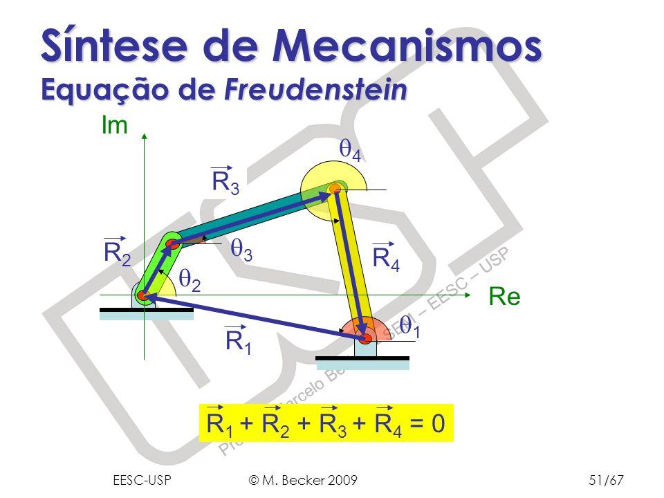 Prof. Dr. Marcelo Becker - SEM – EESC – USP Síntese de Mecanismos Equação de Freudenstein R2R2 R4R4 R1R1 R3R3 Re Im R 1 + R 2 + R 3 + R 4 = 0 4 3 2 1